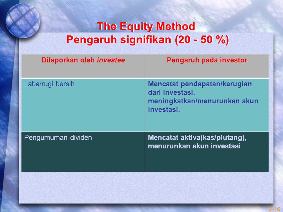 The Equity Method Pengaruh signifikan (20 - 50 %)