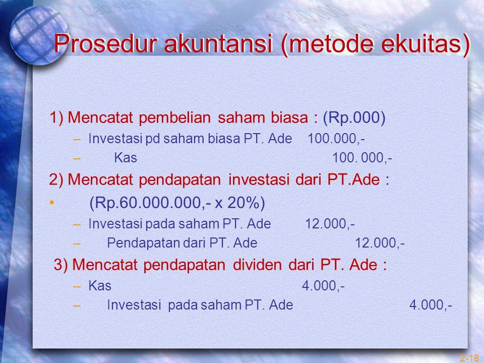 Prosedur akuntansi (metode ekuitas)