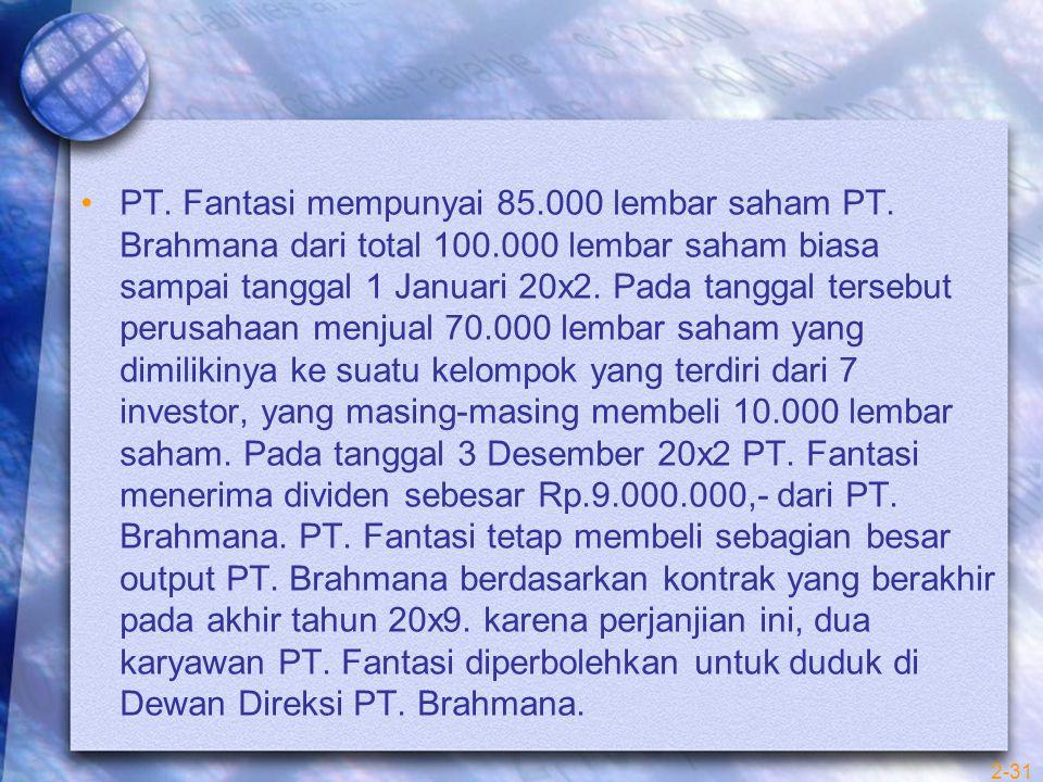 PT. Fantasi mempunyai 85. 000 lembar saham PT. Brahmana dari total 100