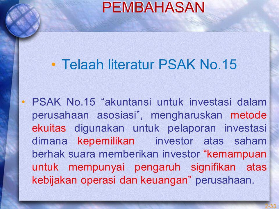 Telaah literatur PSAK No.15