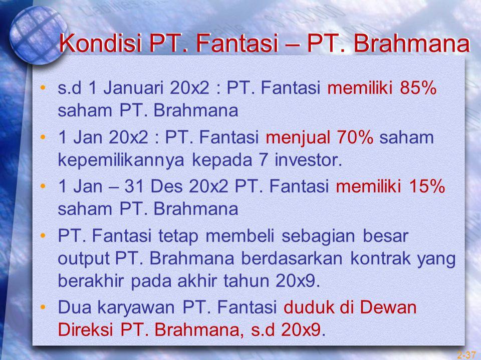 Kondisi PT. Fantasi – PT. Brahmana
