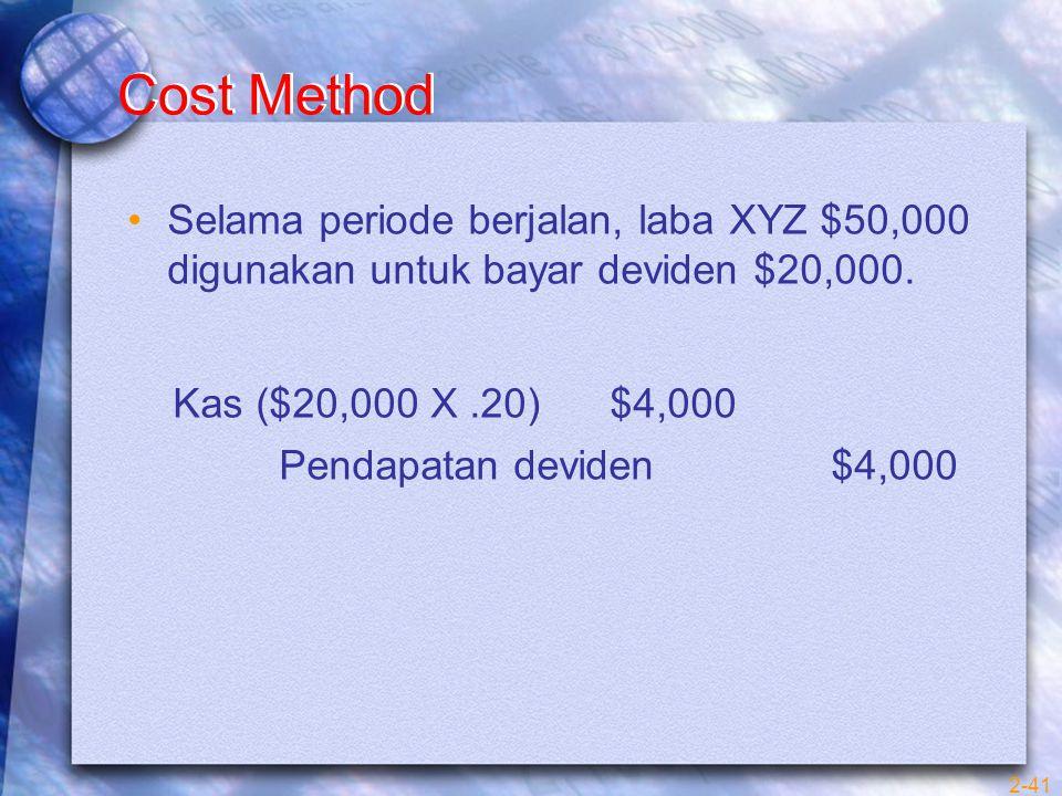 Cost Method Selama periode berjalan, laba XYZ $50,000 digunakan untuk bayar deviden $20,000. Kas ($20,000 X .20) $4,000.