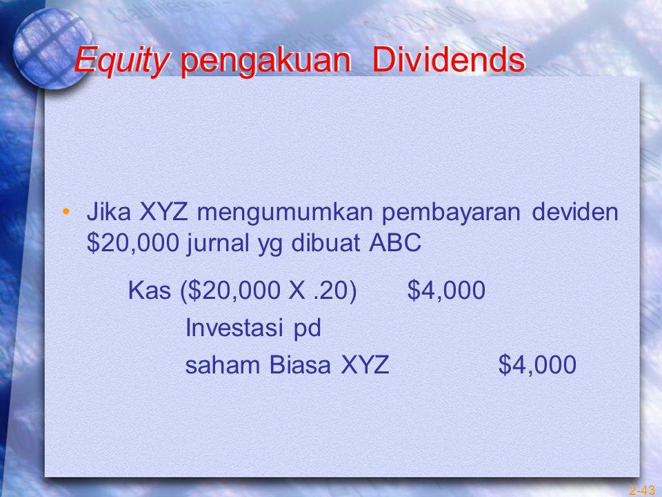 Equity pengakuan Dividends