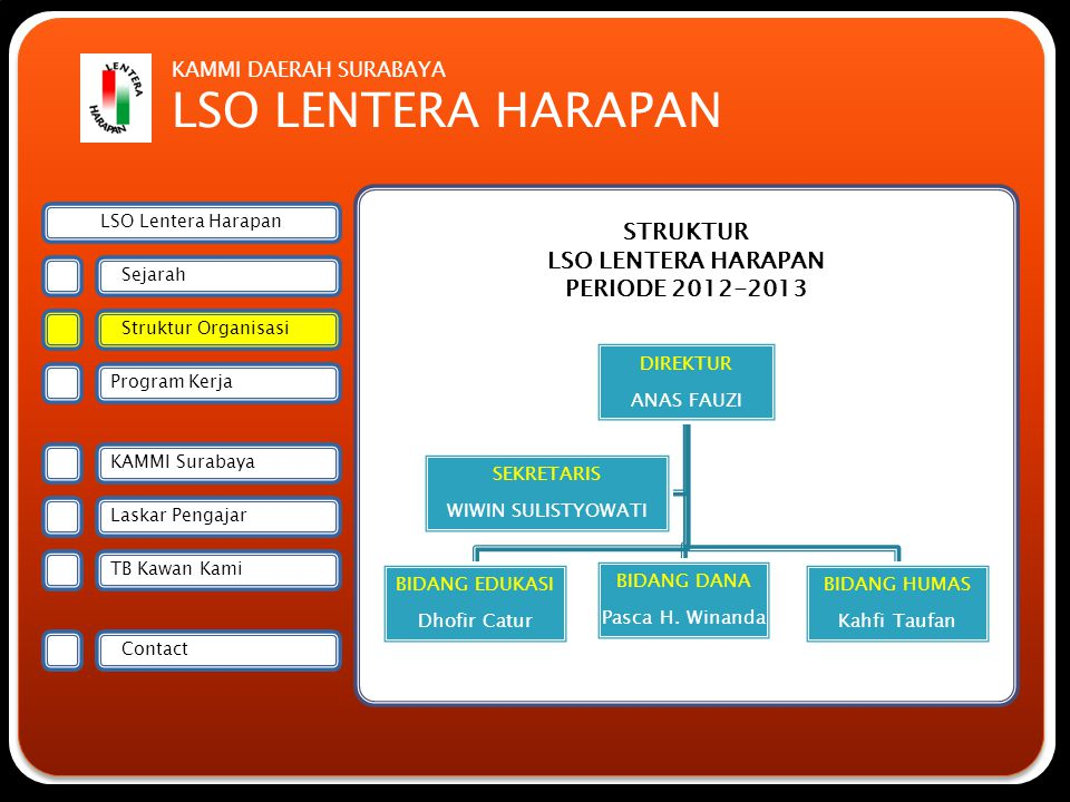 LSO LENTERA HARAPAN STRUKTUR LSO LENTERA HARAPAN PERIODE 2012-2013