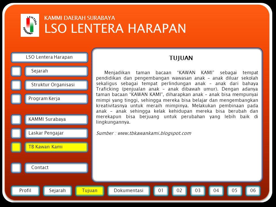 LSO LENTERA HARAPAN TUJUAN KAMMI DAERAH SURABAYA Forsmawi Surabaya