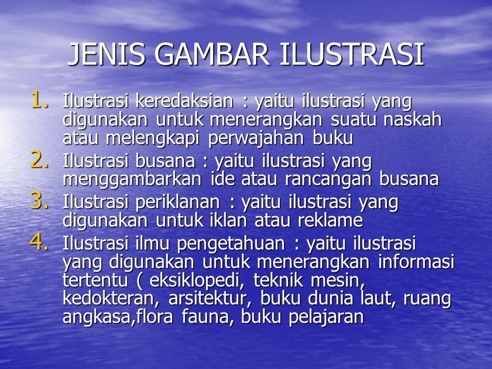 JENIS GAMBAR ILUSTRASI