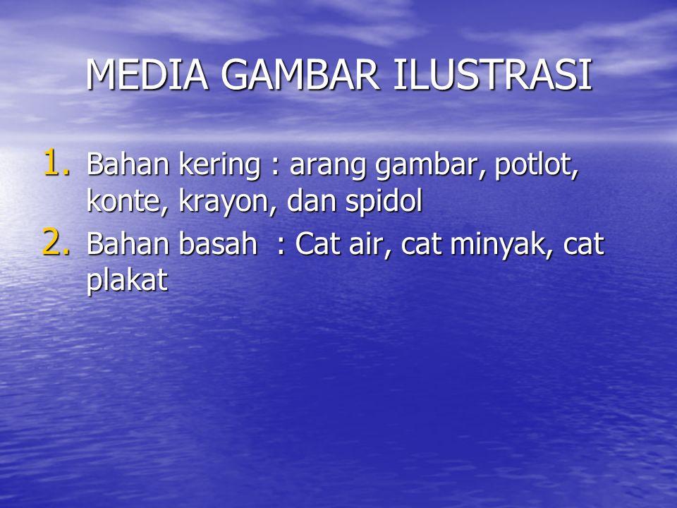MEDIA GAMBAR ILUSTRASI