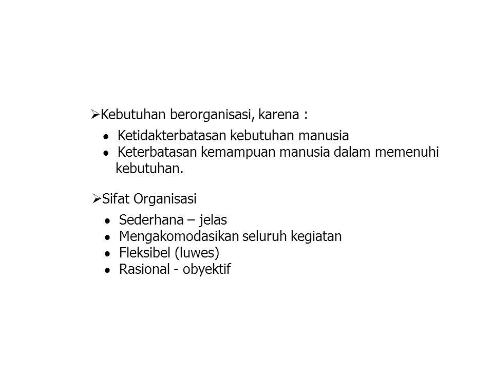 Kebutuhan berorganisasi, karena :