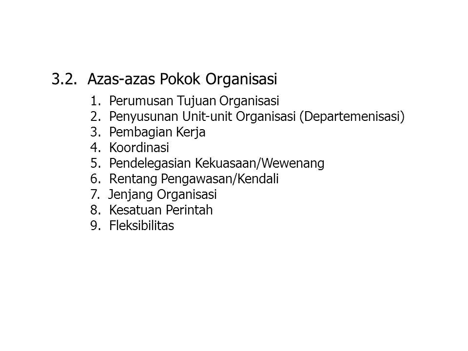 3.2. Azas-azas Pokok Organisasi