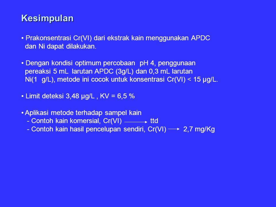 Kesimpulan Prakonsentrasi Cr(VI) dari ekstrak kain menggunakan APDC