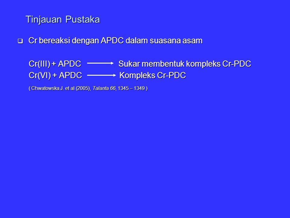 Tinjauan Pustaka Cr bereaksi dengan APDC dalam suasana asam