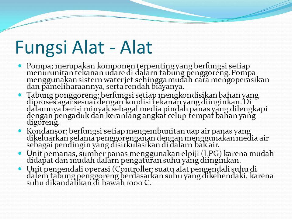 Fungsi Alat - Alat