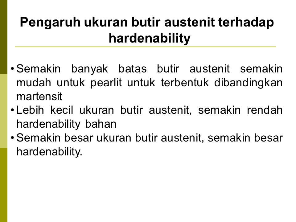 Pengaruh ukuran butir austenit terhadap hardenability
