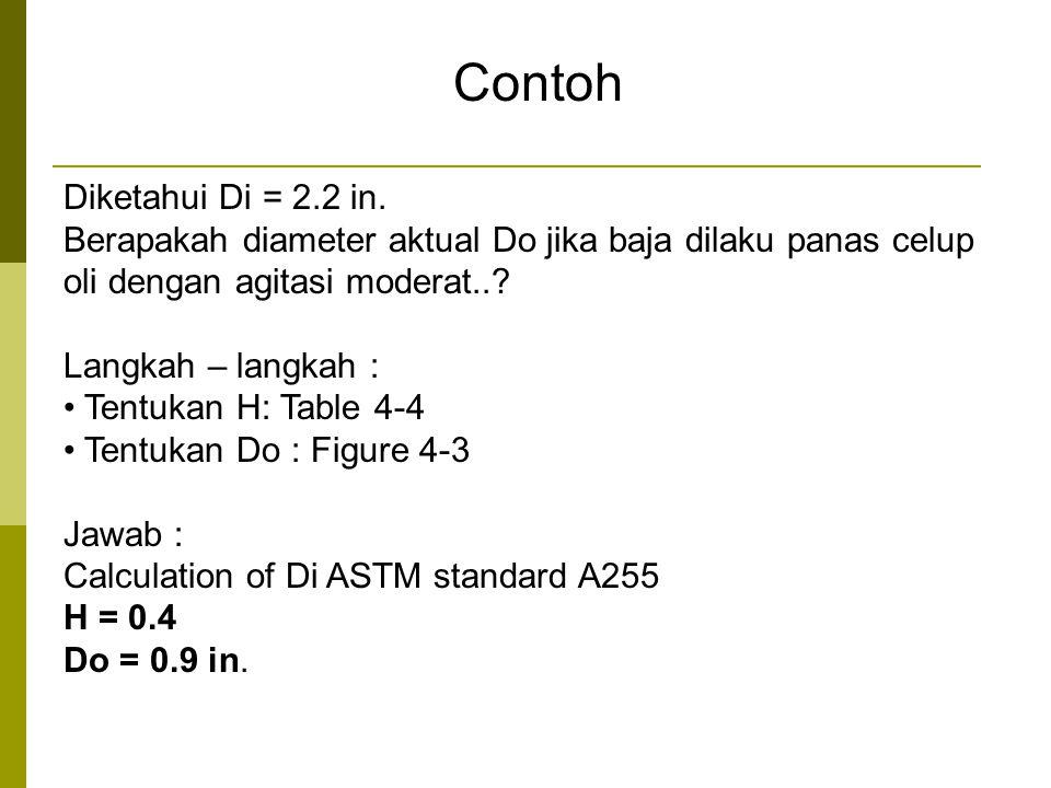 Contoh Diketahui Di = 2.2 in.