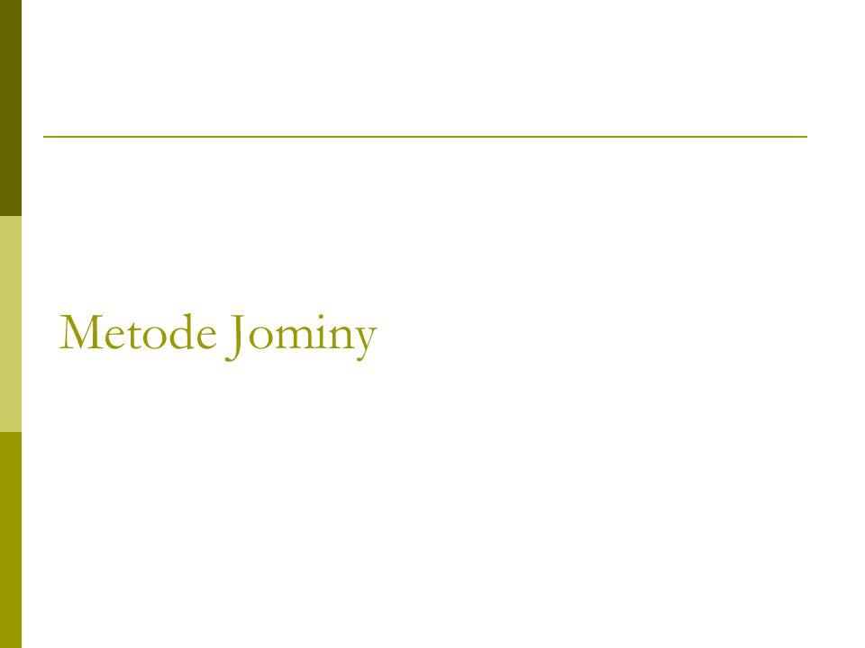Metode Jominy