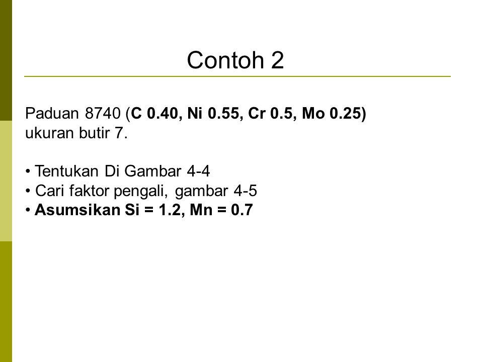 Contoh 2 Paduan 8740 (C 0.40, Ni 0.55, Cr 0.5, Mo 0.25)