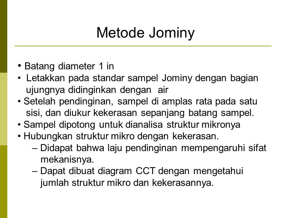 Metode Jominy • Batang diameter 1 in
