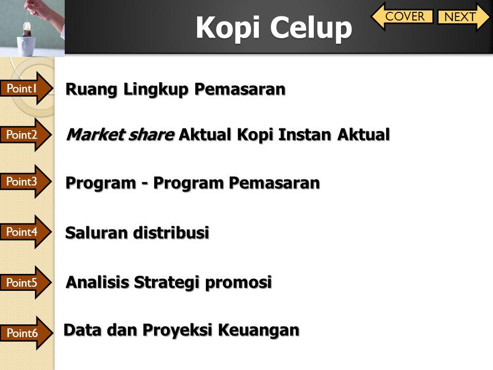 Analisis Strategi promosi