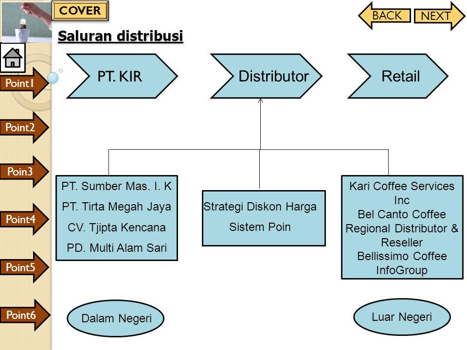 PT. KIR Distributor Retail Saluran distribusi COVER BACK NEXT Point1