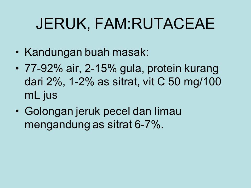 JERUK, FAM:RUTACEAE Kandungan buah masak: