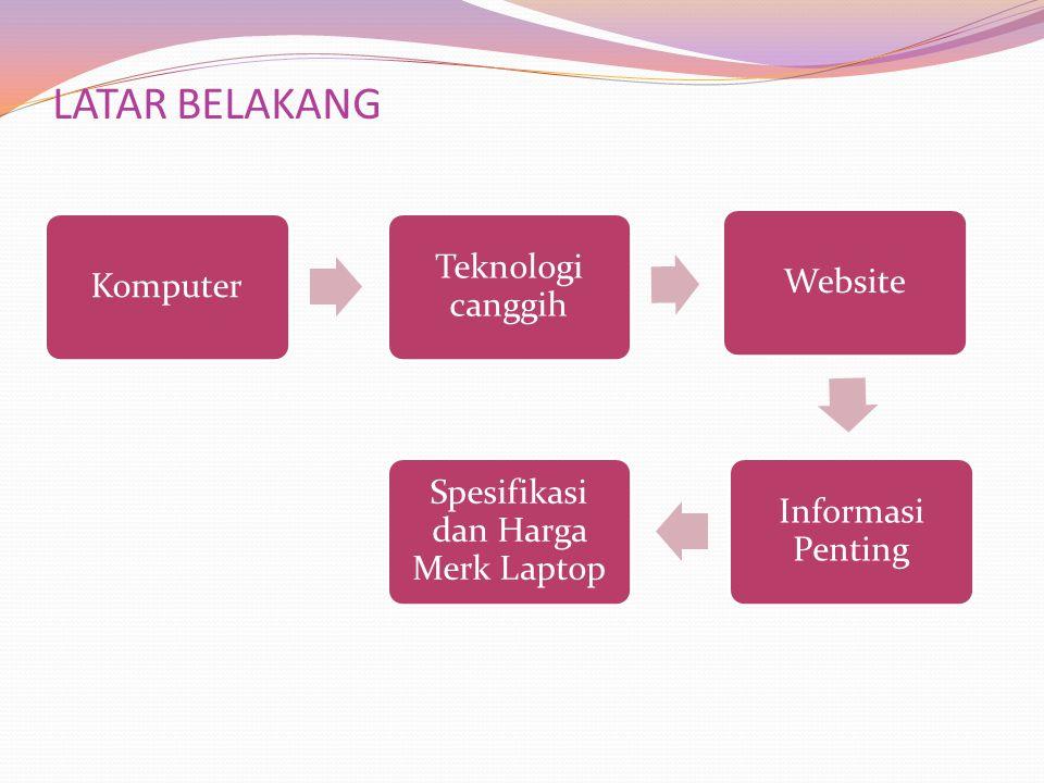 Spesifikasi dan Harga Merk Laptop