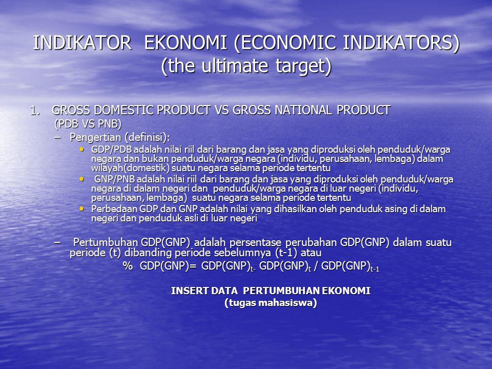 INDIKATOR EKONOMI (ECONOMIC INDIKATORS) (the ultimate target)
