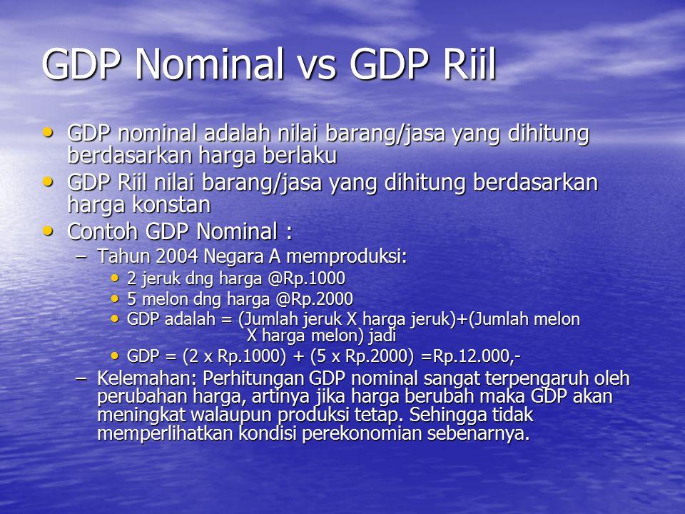 GDP Nominal vs GDP Riil GDP nominal adalah nilai barang/jasa yang dihitung berdasarkan harga berlaku.