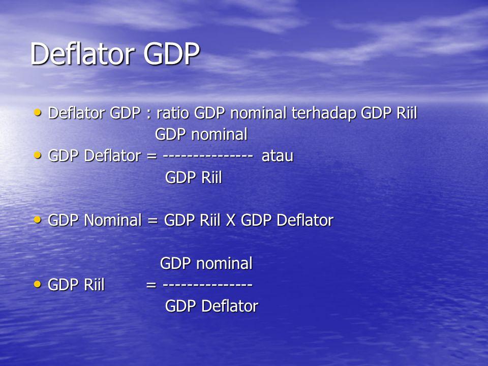 Deflator GDP Deflator GDP : ratio GDP nominal terhadap GDP Riil