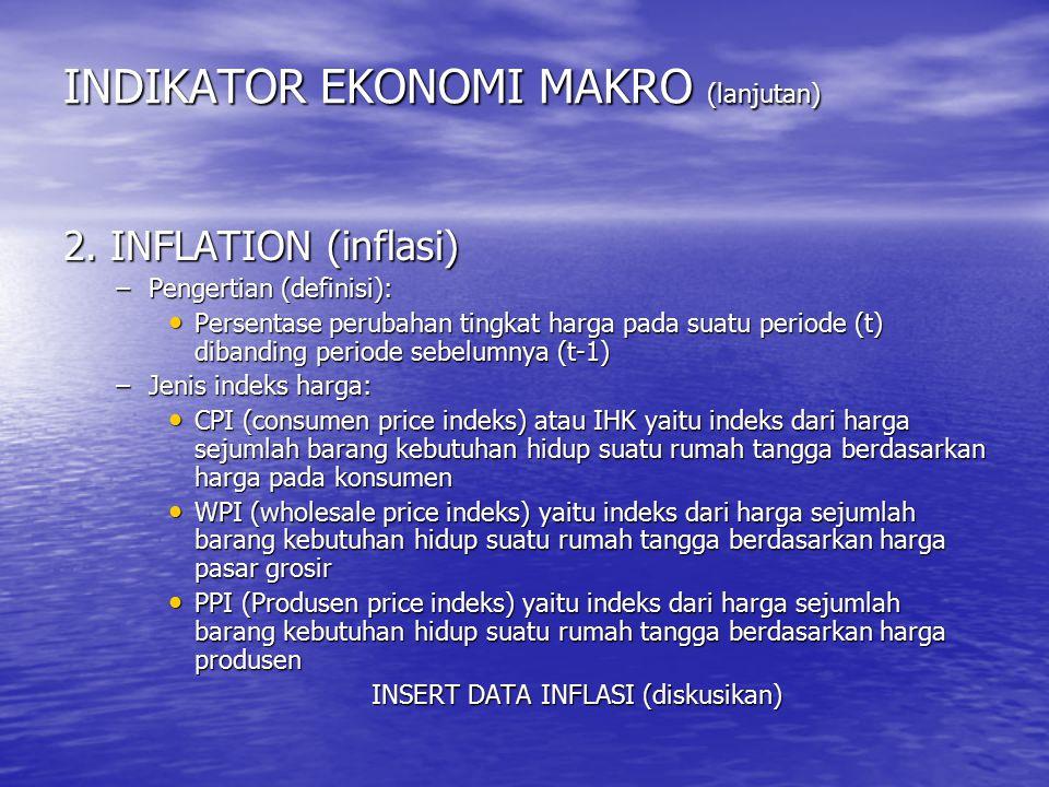 INDIKATOR EKONOMI MAKRO (lanjutan)