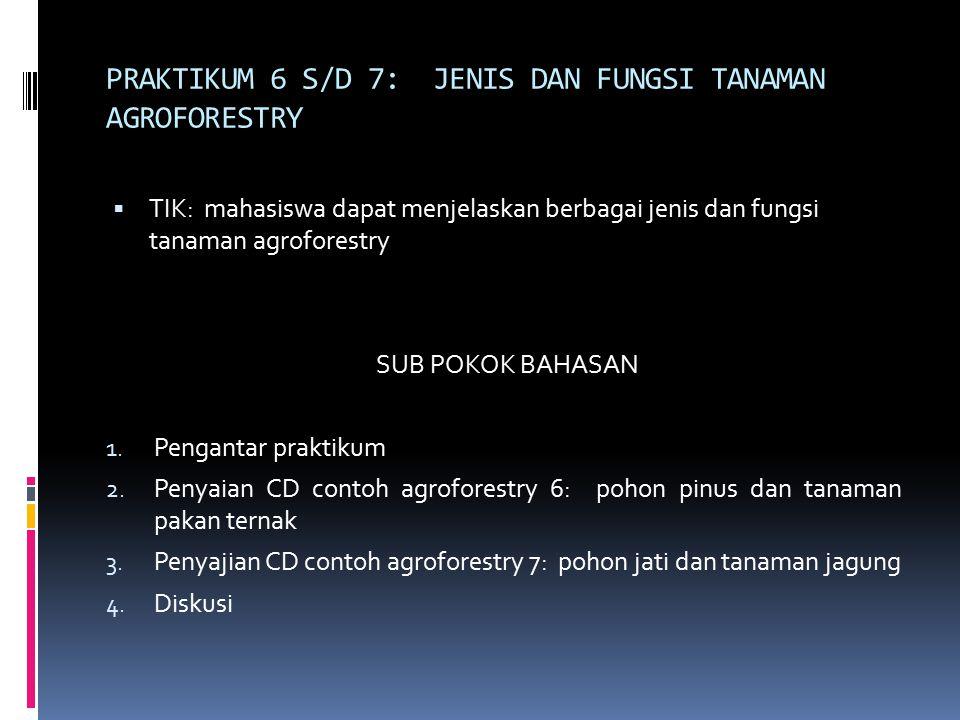 PRAKTIKUM 6 S/D 7: JENIS DAN FUNGSI TANAMAN AGROFORESTRY