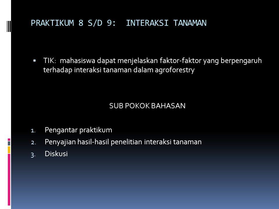 PRAKTIKUM 8 S/D 9: INTERAKSI TANAMAN