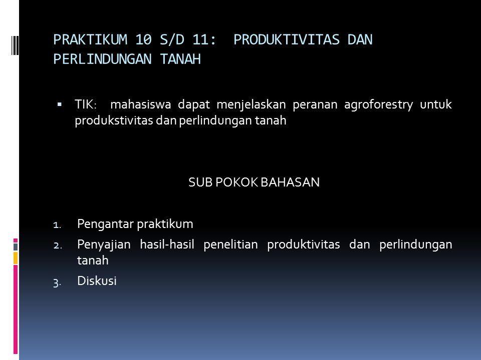 PRAKTIKUM 10 S/D 11: PRODUKTIVITAS DAN PERLINDUNGAN TANAH