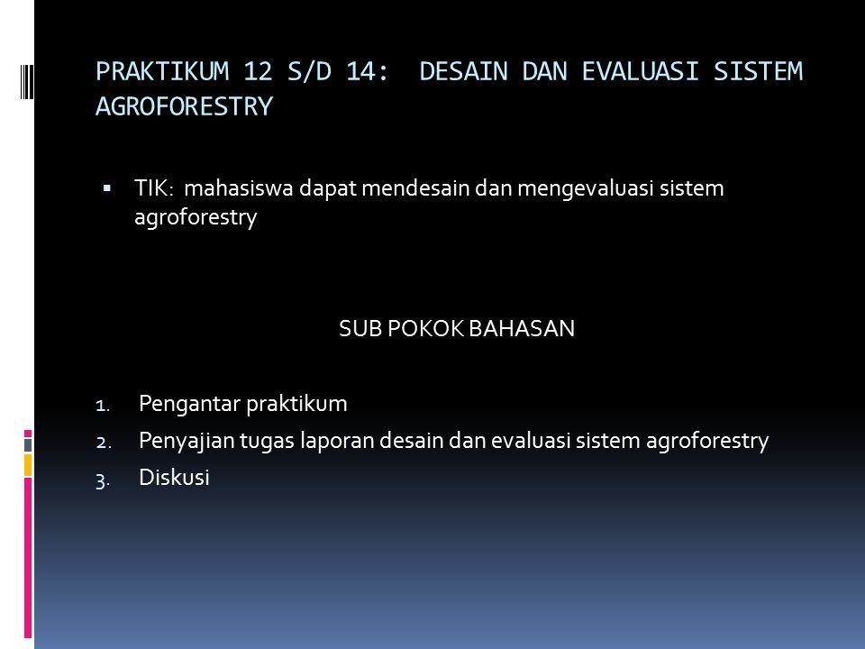 PRAKTIKUM 12 S/D 14: DESAIN DAN EVALUASI SISTEM AGROFORESTRY
