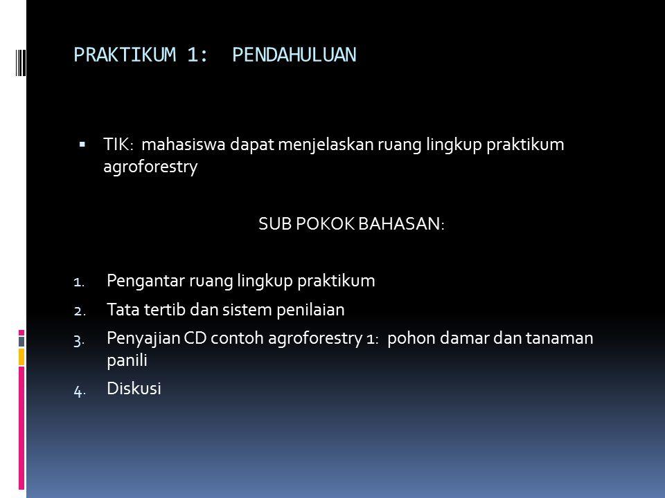 PRAKTIKUM 1: PENDAHULUAN