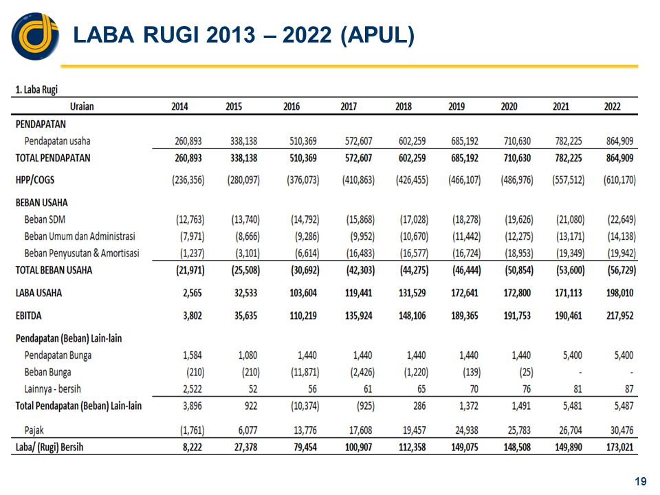 IKHTISAR KEUANGAN RJPP 2013-2017