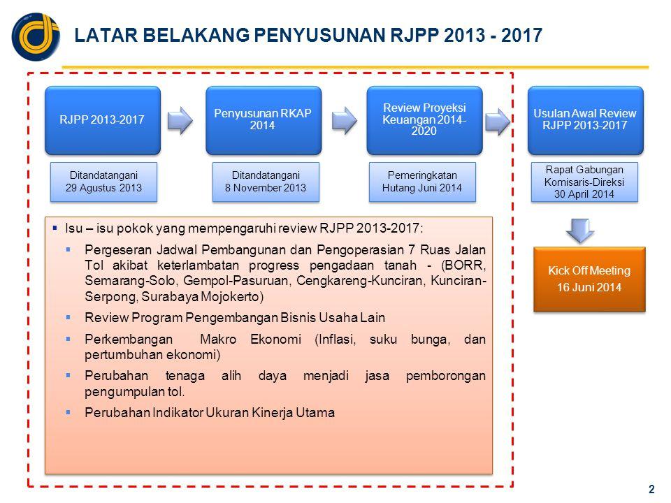 PERBANDINGAN RENCANA OPERASI AP JALAN TOL RJPP 2013-2017 vs RJPP Update 2014