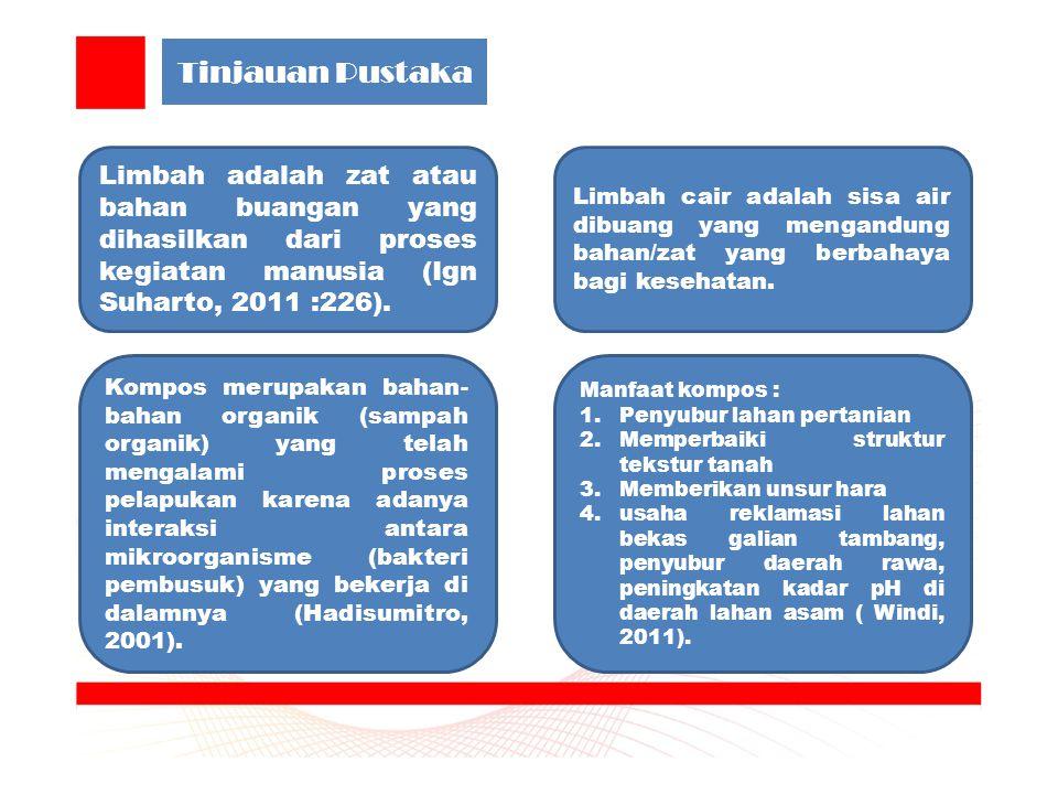 Tinjauan Pustaka Limbah adalah zat atau bahan buangan yang dihasilkan dari proses kegiatan manusia (Ign Suharto, 2011 :226).