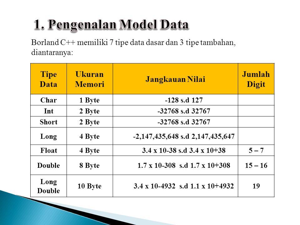 1. Pengenalan Model Data Borland C++ memiliki 7 tipe data dasar dan 3 tipe tambahan, diantaranya: Tipe.