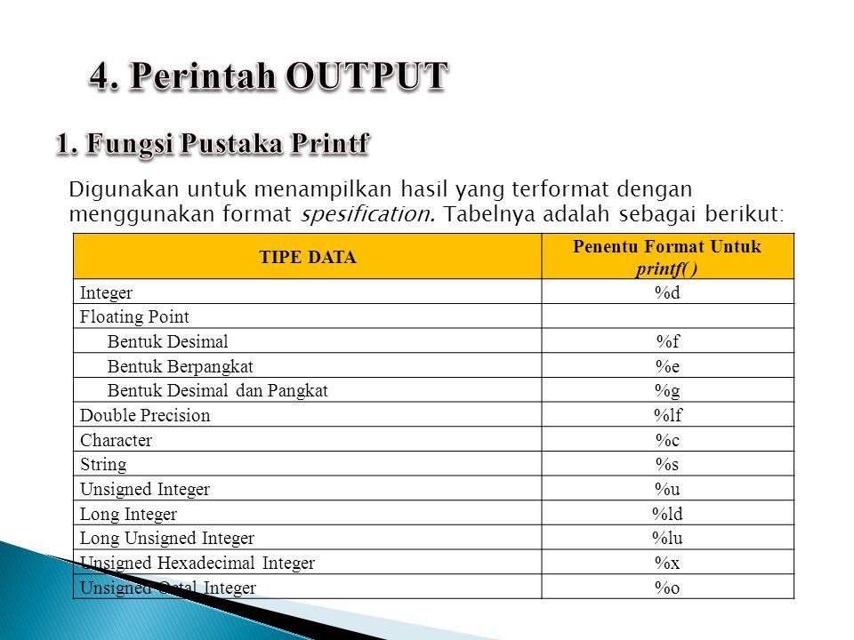 Penentu Format Untuk printf( )