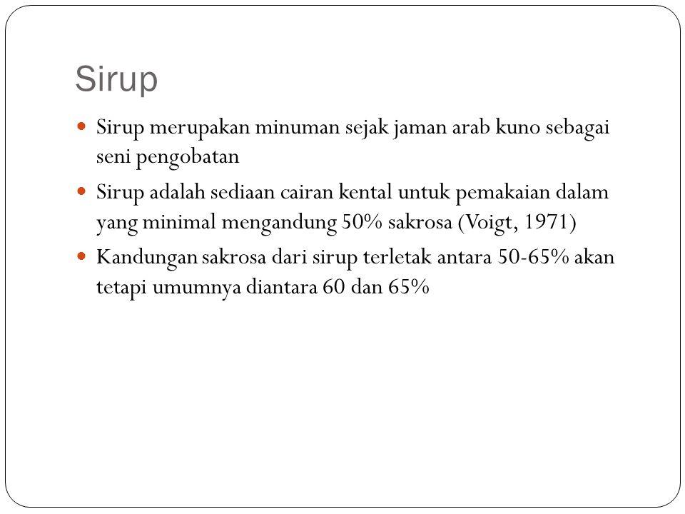 Sirup Sirup merupakan minuman sejak jaman arab kuno sebagai seni pengobatan.