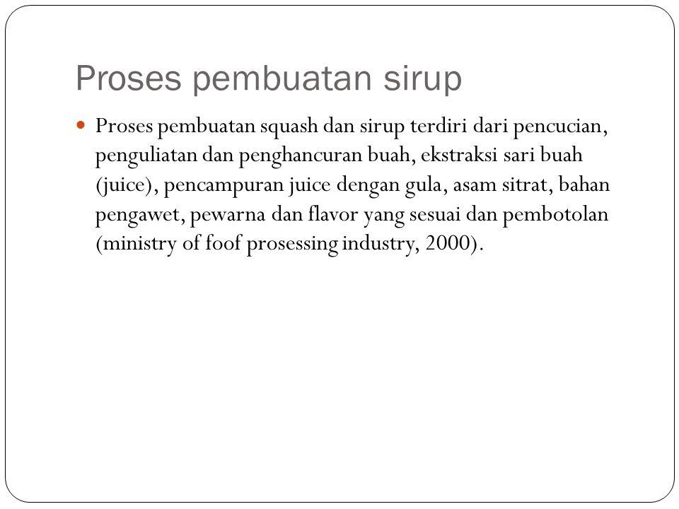 Proses pembuatan sirup