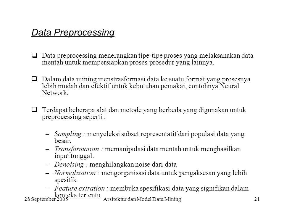 Arsitektur dan Model Data Mining