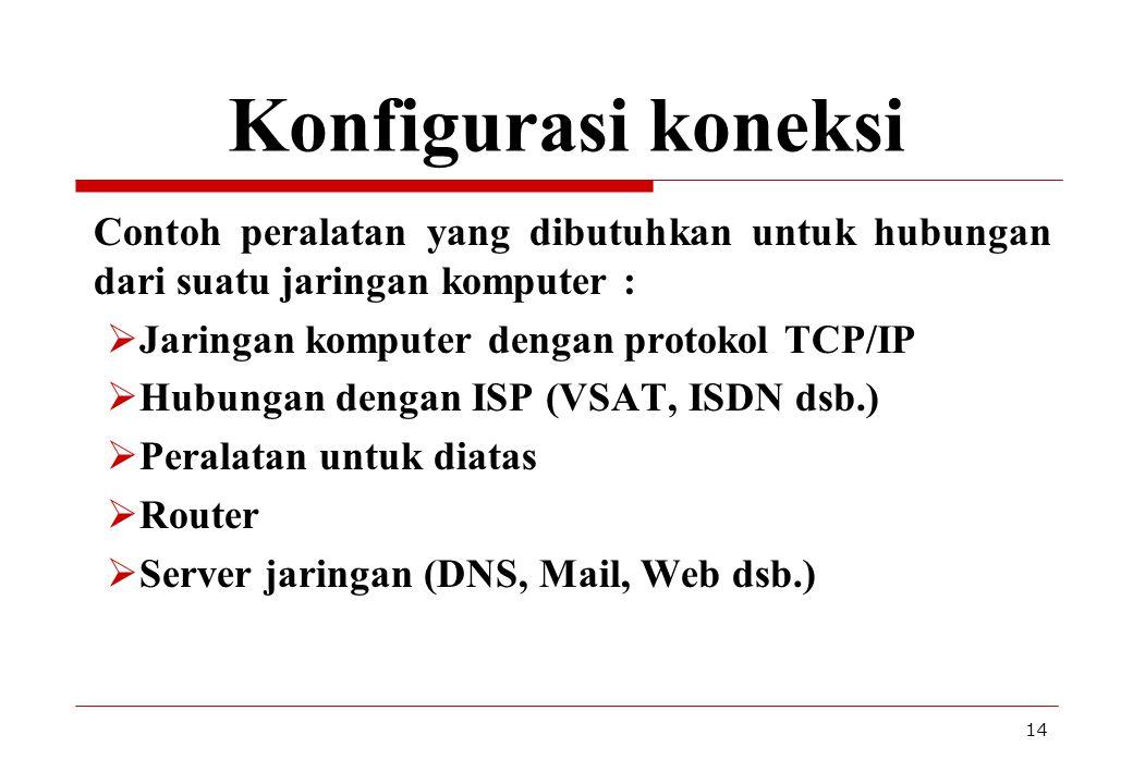 Konfigurasi koneksi Jaringan komputer dengan protokol TCP/IP