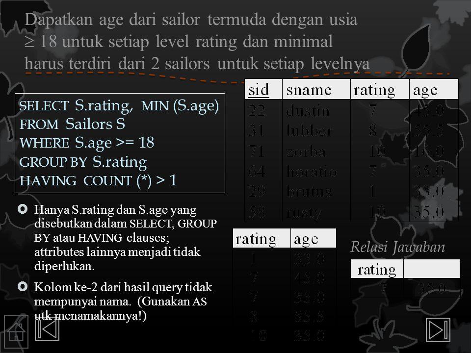 Dapatkan age dari sailor termuda dengan usia  18 untuk setiap level rating dan minimal harus terdiri dari 2 sailors untuk setiap levelnya