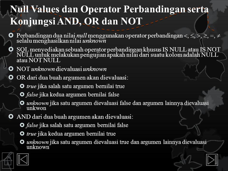 Null Values dan Operator Perbandingan serta Konjungsi AND, OR dan NOT