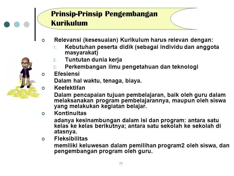 Prinsip-Prinsip Pengembangan Kurikulum