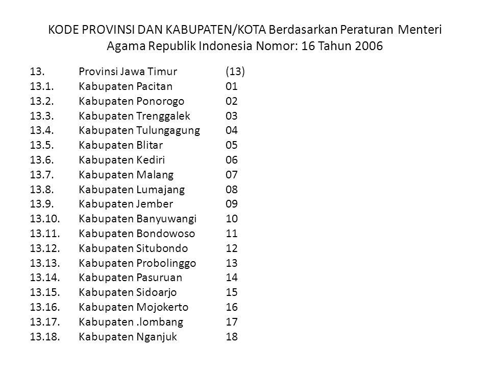 KODE PROVINSI DAN KABUPATEN/KOTA Berdasarkan Peraturan Menteri Agama Republik Indonesia Nomor: 16 Tahun 2006