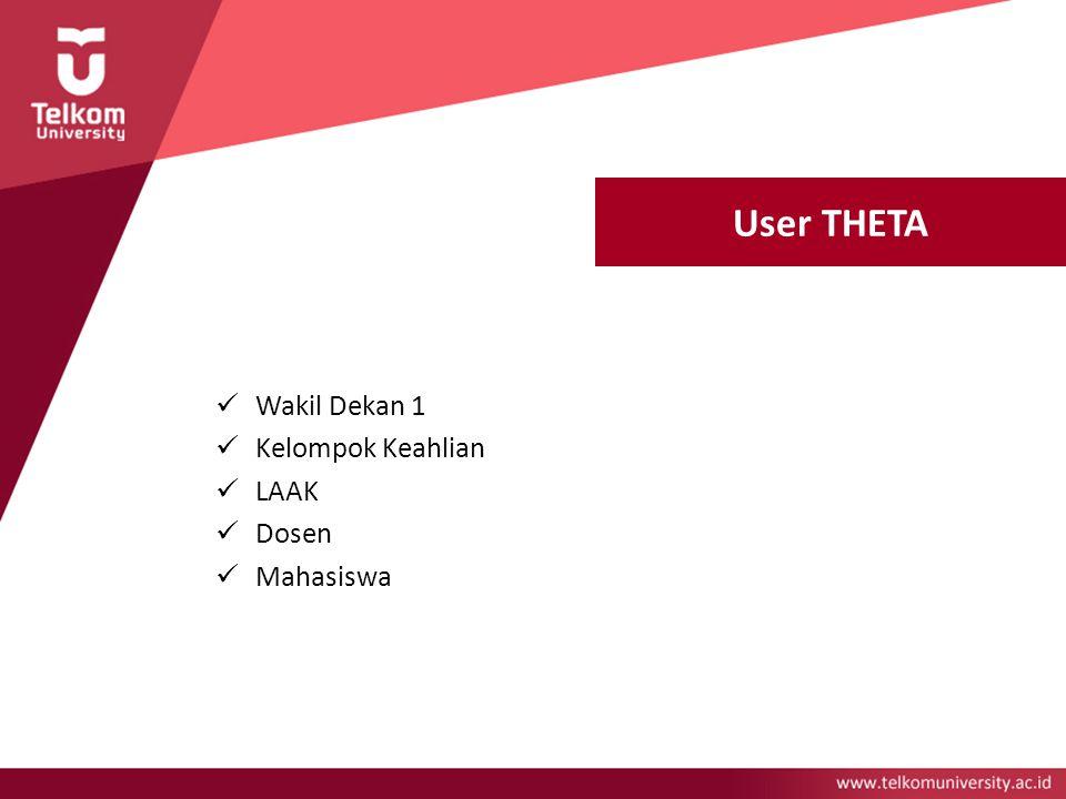 User THETA Wakil Dekan 1 Kelompok Keahlian LAAK Dosen Mahasiswa