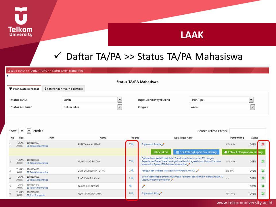 LAAK Daftar TA/PA >> Status TA/PA Mahasiswa