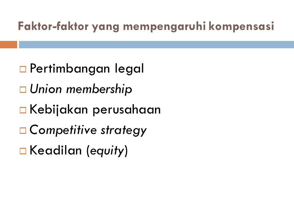 Faktor-faktor yang mempengaruhi kompensasi